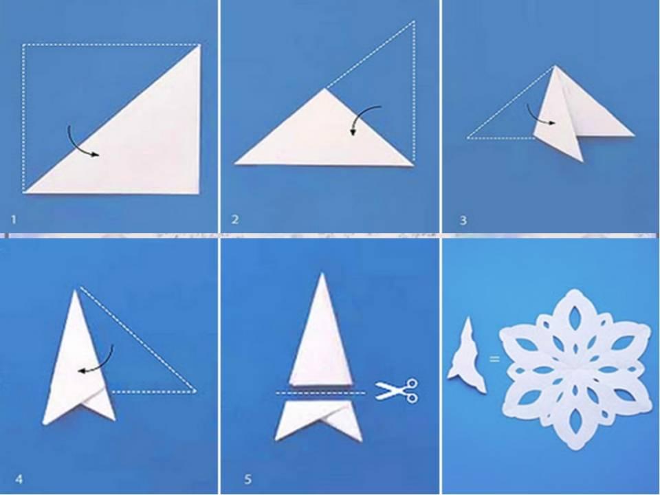 Как сделать из бумаги снежинку для 2 класса