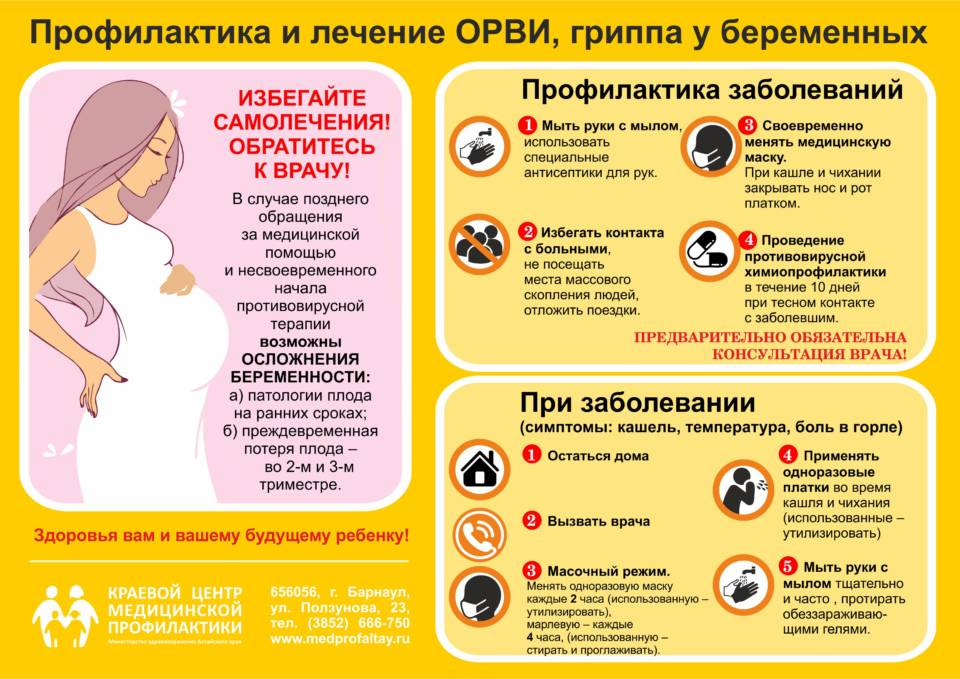 Профилактика орви у беременных 18